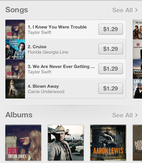 Some of the most bought songs and albums on iTunes!