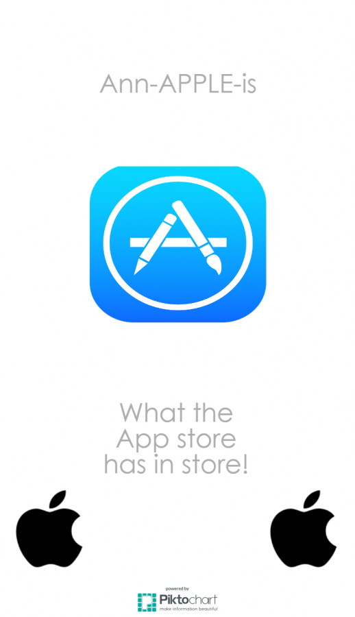 Ann-APPLE-is%2C+the+city+of+apps
