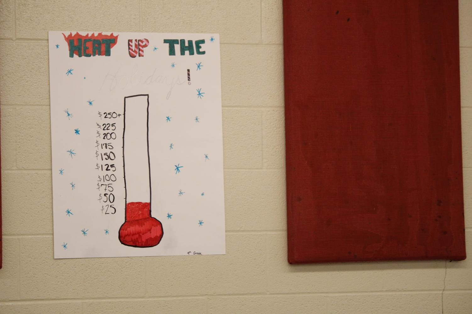 This poster hung on the wall in the cafeteria to keep students informed as to how much money each grade level raised.